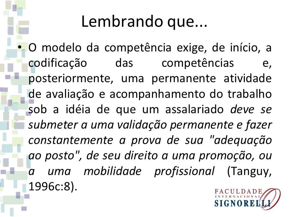Lembrando que... O modelo da competência exige, de início, a codificação das competências e, posteriormente, uma permanente atividade de avaliação e a