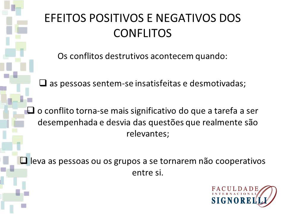 EFEITOS POSITIVOS E NEGATIVOS DOS CONFLITOS Os conflitos destrutivos acontecem quando: as pessoas sentem-se insatisfeitas e desmotivadas; o conflito t