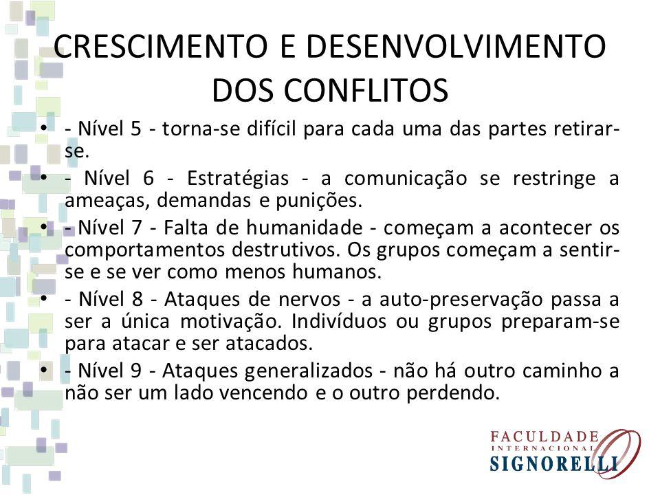 CRESCIMENTO E DESENVOLVIMENTO DOS CONFLITOS - Nível 5 - torna-se difícil para cada uma das partes retirar- se. - Nível 6 - Estratégias - a comunicação