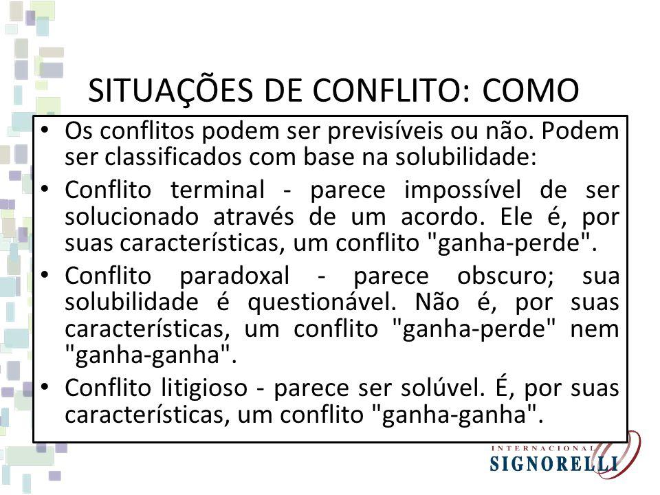 SITUAÇÕES DE CONFLITO: COMO ENFRENTÁ-LAS Os conflitos podem ser previsíveis ou não. Podem ser classificados com base na solubilidade: Conflito termina
