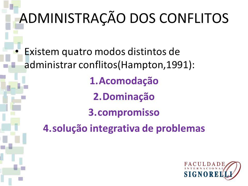 ADMINISTRAÇÃO DOS CONFLITOS Existem quatro modos distintos de administrar conflitos(Hampton,1991): 1.Acomodação 2.Dominação 3.compromisso 4.solução in