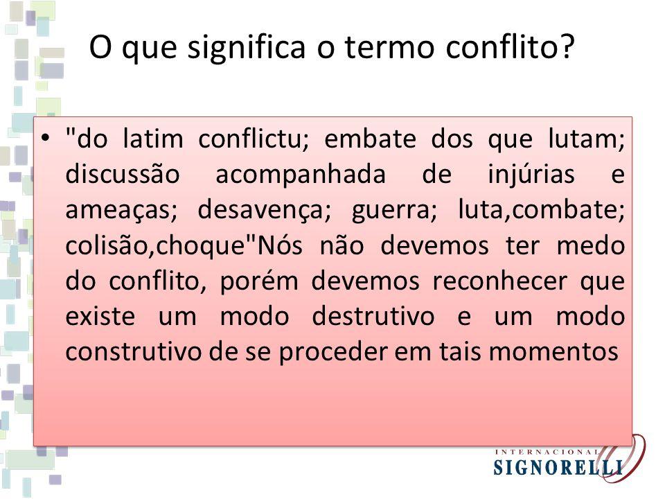 O que significa o termo conflito.
