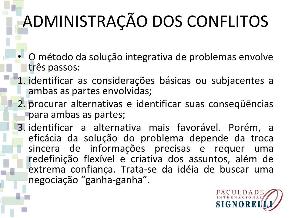 ADMINISTRAÇÃO DOS CONFLITOS O método da solução integrativa de problemas envolve três passos: 1.identificar as considerações básicas ou subjacentes a