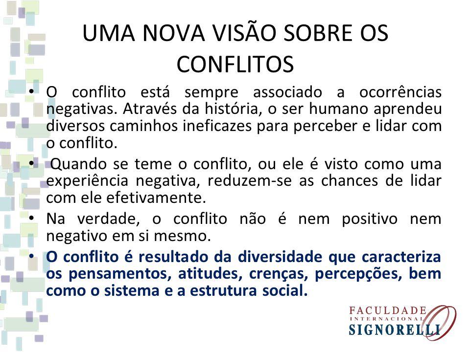 UMA NOVA VISÃO SOBRE OS CONFLITOS O conflito está sempre associado a ocorrências negativas. Através da história, o ser humano aprendeu diversos caminh