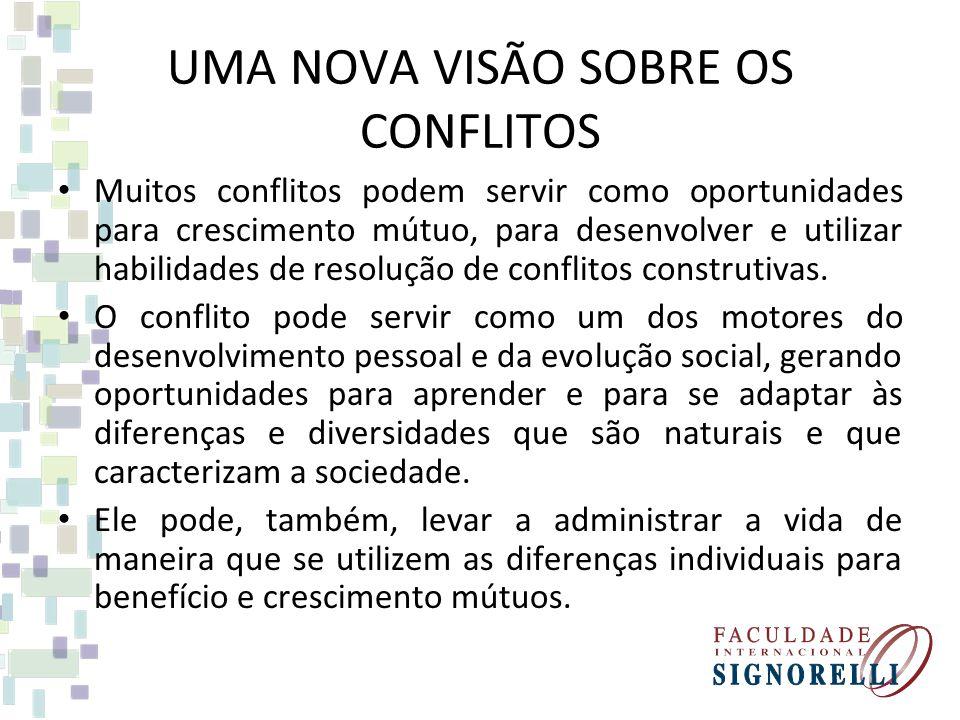 UMA NOVA VISÃO SOBRE OS CONFLITOS Muitos conflitos podem servir como oportunidades para crescimento mútuo, para desenvolver e utilizar habilidades de resolução de conflitos construtivas.