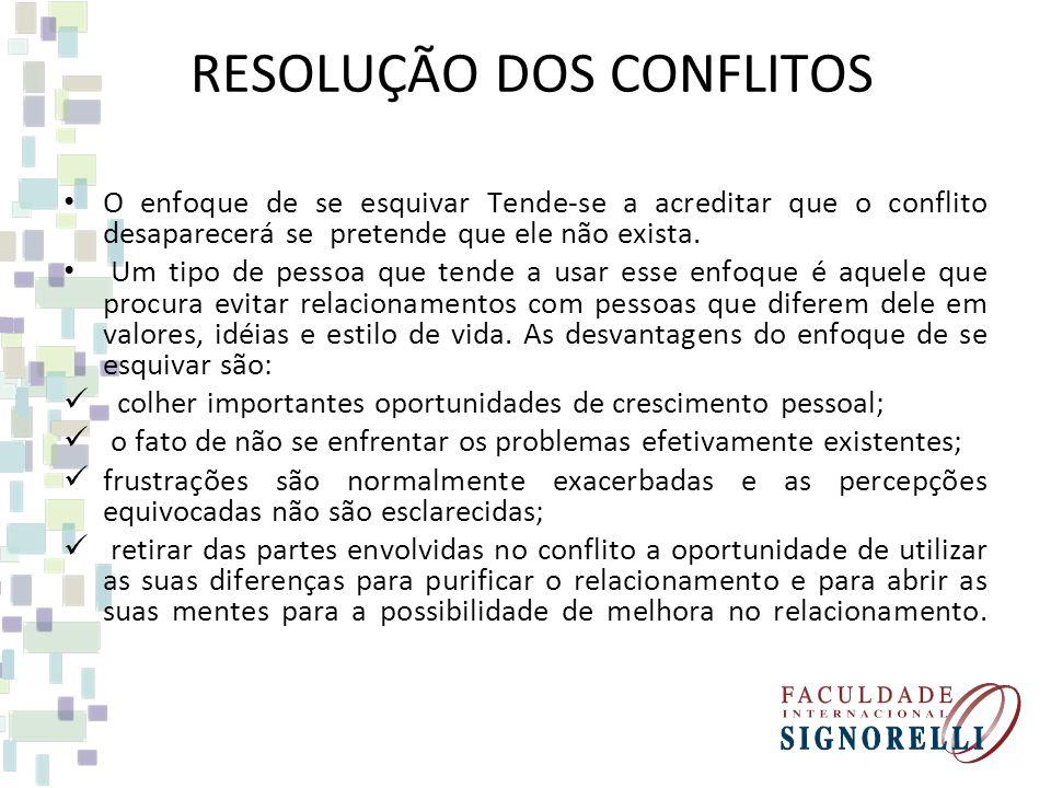 RESOLUÇÃO DOS CONFLITOS O enfoque de se esquivar Tende-se a acreditar que o conflito desaparecerá se pretende que ele não exista.