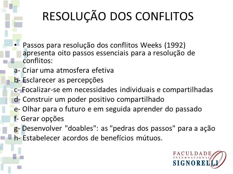 RESOLUÇÃO DOS CONFLITOS Passos para resolução dos conflitos Weeks (1992) apresenta oito passos essenciais para a resolução de conflitos: a- Criar uma atmosfera efetiva b- Esclarecer as percepções c- Focalizar-se em necessidades individuais e compartilhadas d- Construir um poder positivo compartilhado e- Olhar para o futuro e em seguida aprender do passado f- Gerar opções g- Desenvolver doables : as pedras dos passos para a ação h- Estabelecer acordos de benefícios mútuos.