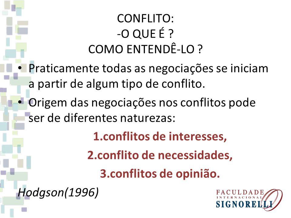 UMA NOVA VISÃO SOBRE OS CONFLITOS O conflito está sempre associado a ocorrências negativas.