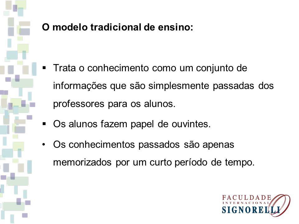 O modelo tradicional de ensino: Trata o conhecimento como um conjunto de informações que são simplesmente passadas dos professores para os alunos.