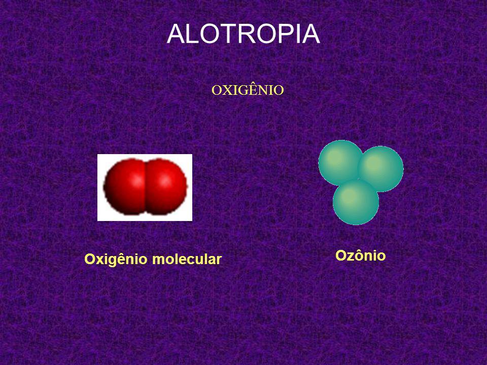 ALOTROPIA FÓSFORO Fósforo brancoFósforo vermelho ENXOFRE Rômbico Monoclínico