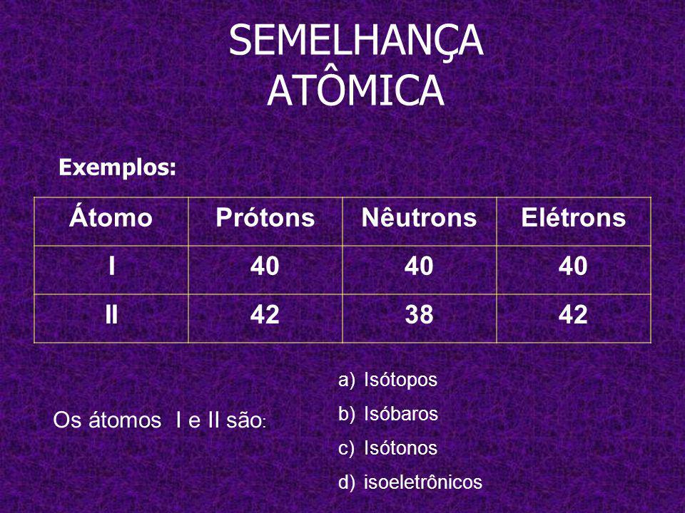 SEMELHANÇA ATÔMICA Exemplos: ÁtomoPrótonsNêutronsElétrons I40 II423842 Os átomos I e II são : a)Isótopos b)Isóbaros c)Isótonos d)isoeletrônicos