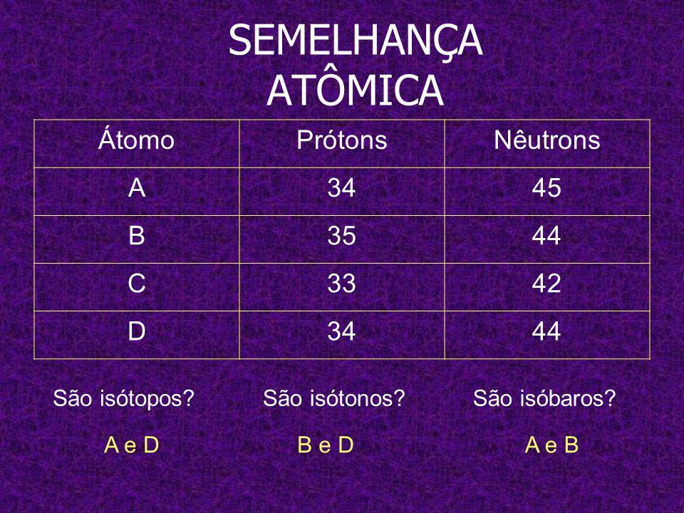 SEMELHANÇA ATÔMICA São isótopos.: ÁtomoPrótonsNêutrons A3445 B3544 C3342 D3444 São isóbaros.