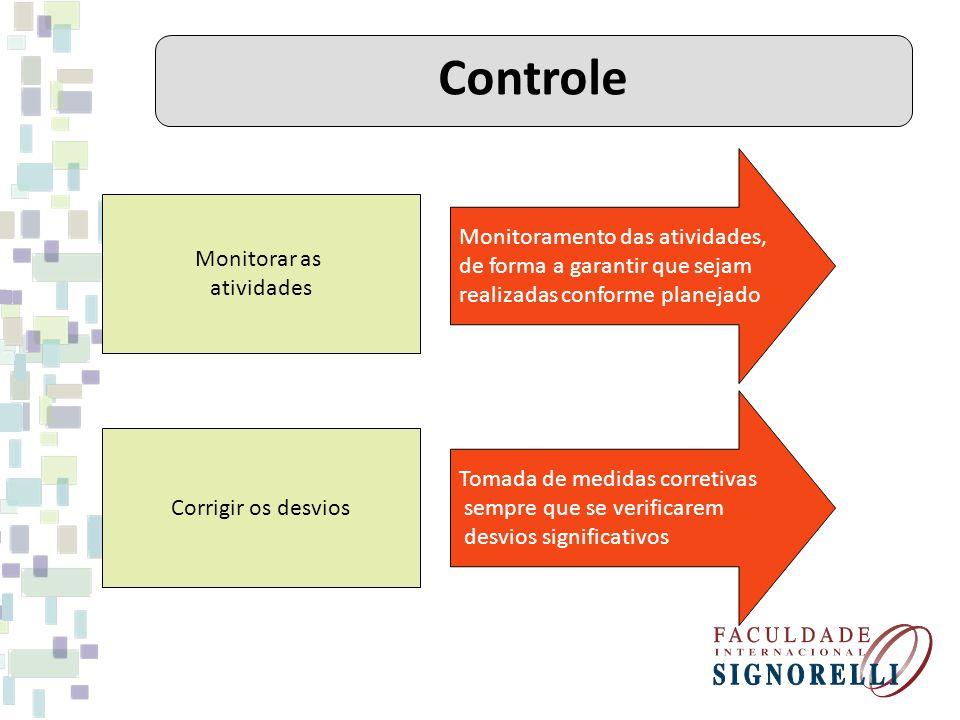 Monitorar as atividades Corrigir os desvios Monitoramento das atividades, de forma a garantir que sejam realizadas conforme planejado Tomada de medidas corretivas sempre que se verificarem desvios significativos Controle