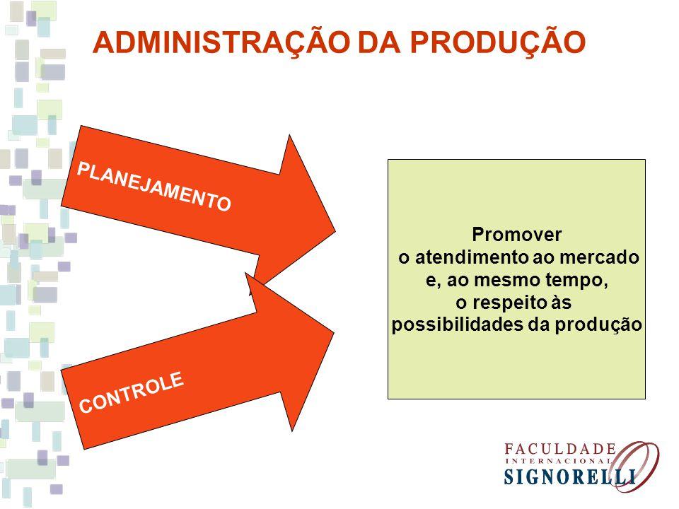 Promover o atendimento ao mercado e, ao mesmo tempo, o respeito às possibilidades da produção PLANEJAMENTO CONTROLE ADMINISTRAÇÃO DA PRODUÇÃO