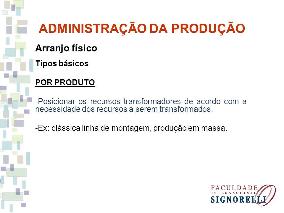 ADMINISTRAÇÃO DA PRODUÇÃO Planejamento e Controle da Capacidade Produtiva Papel do administrador*