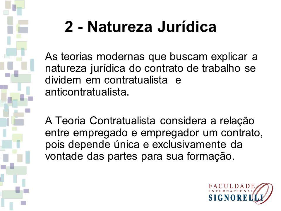 2 - Natureza Jurídica As teorias modernas que buscam explicar a natureza jurídica do contrato de trabalho se dividem em contratualista e anticontratua