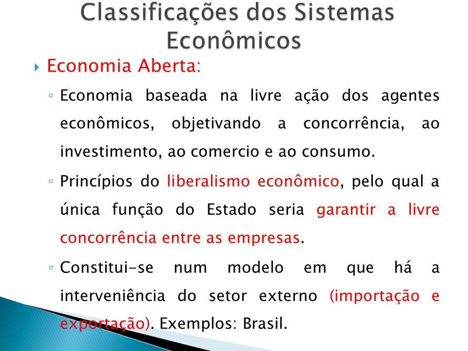 Economia Aberta: Economia baseada na livre ação dos agentes econômicos, objetivando a concorrência, ao investimento, ao comercio e ao consumo. Princíp