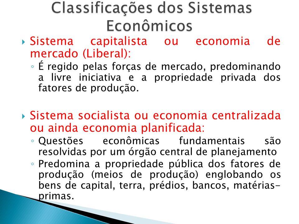 Sistema capitalista ou economia de mercado (Liberal): É regido pelas forças de mercado, predominando a livre iniciativa e a propriedade privada dos fa