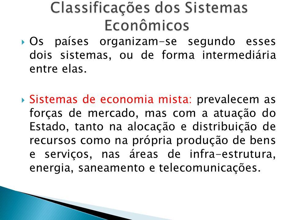 Os países organizam-se segundo esses dois sistemas, ou de forma intermediária entre elas. Sistemas de economia mista: prevalecem as forças de mercado,