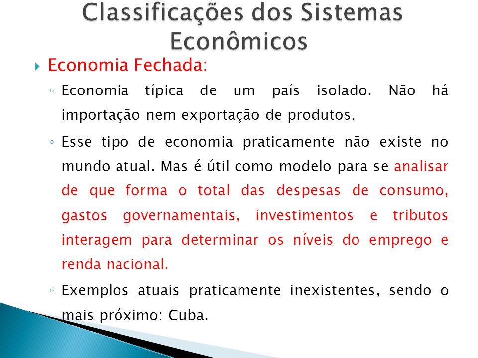 Economia Fechada: Economia típica de um país isolado. Não há importação nem exportação de produtos. Esse tipo de economia praticamente não existe no m