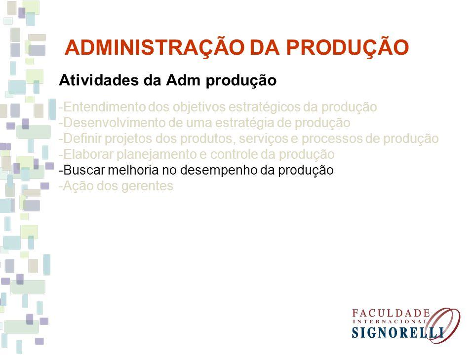 ADMINISTRAÇÃO DA PRODUÇÃO Atividades da Adm produção -Entendimento dos objetivos estratégicos da produção -Desenvolvimento de uma estratégia de produç
