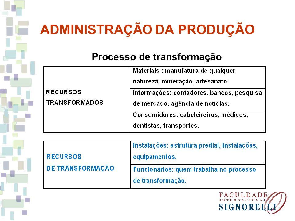 ADMINISTRAÇÃO DA PRODUÇÃO Estratégia Base para a definição das ações que implementarão o direcionamento e escopo da organização no longo prazo.