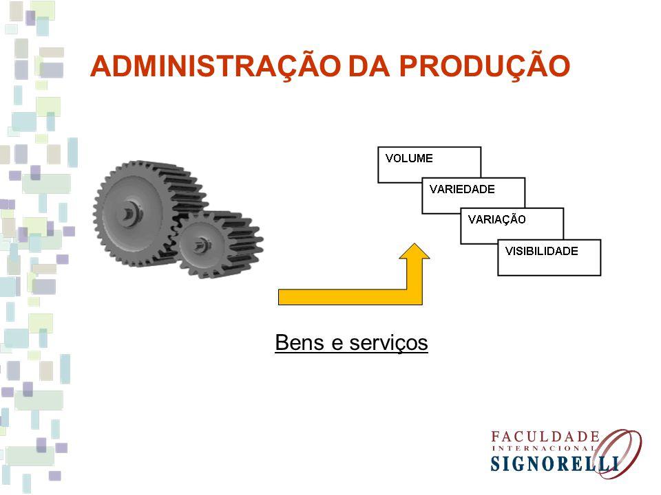 ADMINISTRAÇÃO DA PRODUÇÃO Bens e serviços