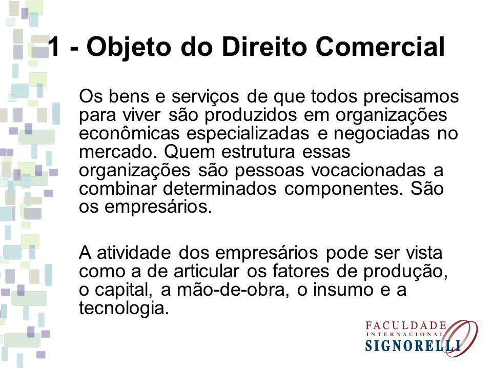 1 - Objeto do Direito Comercial Os bens e serviços de que todos precisamos para viver são produzidos em organizações econômicas especializadas e negoc
