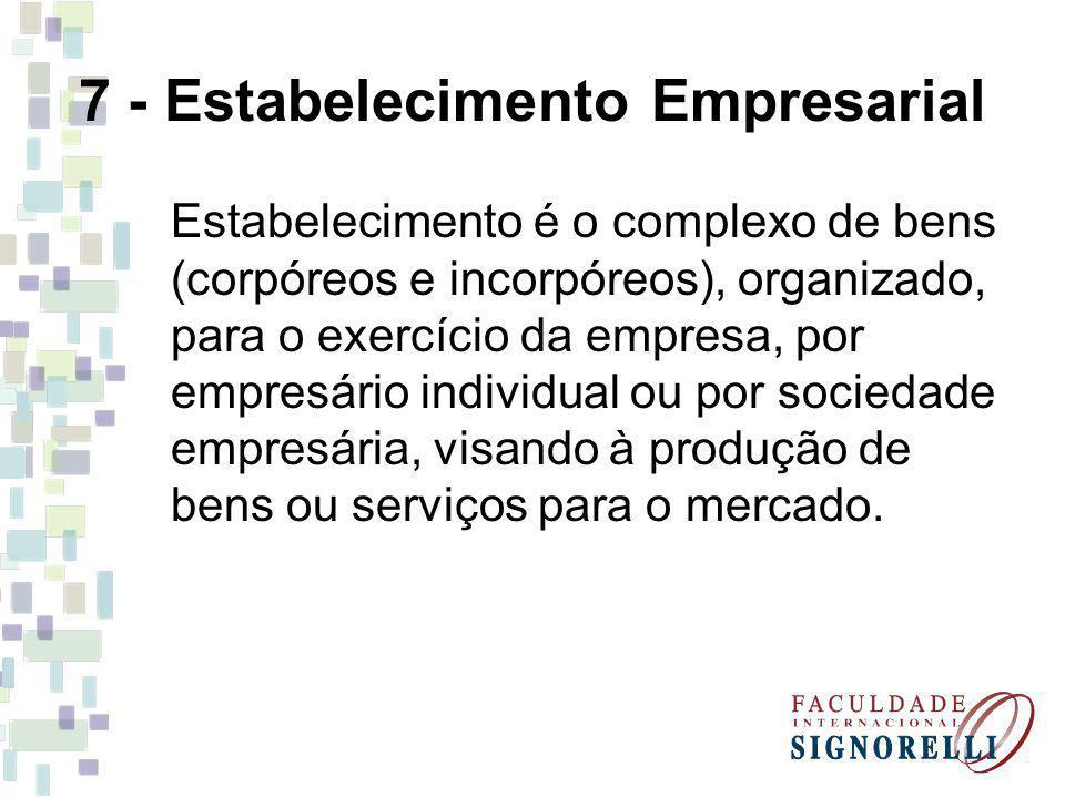 7 - Estabelecimento Empresarial Estabelecimento é o complexo de bens (corpóreos e incorpóreos), organizado, para o exercício da empresa, por empresári