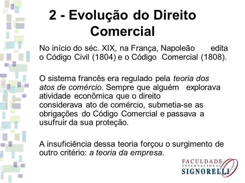 2 - Evolução do Direito Comercial No início do séc. XIX, na França, Napoleão edita o Código Civil (1804) e o Código Comercial (1808). O sistema francê