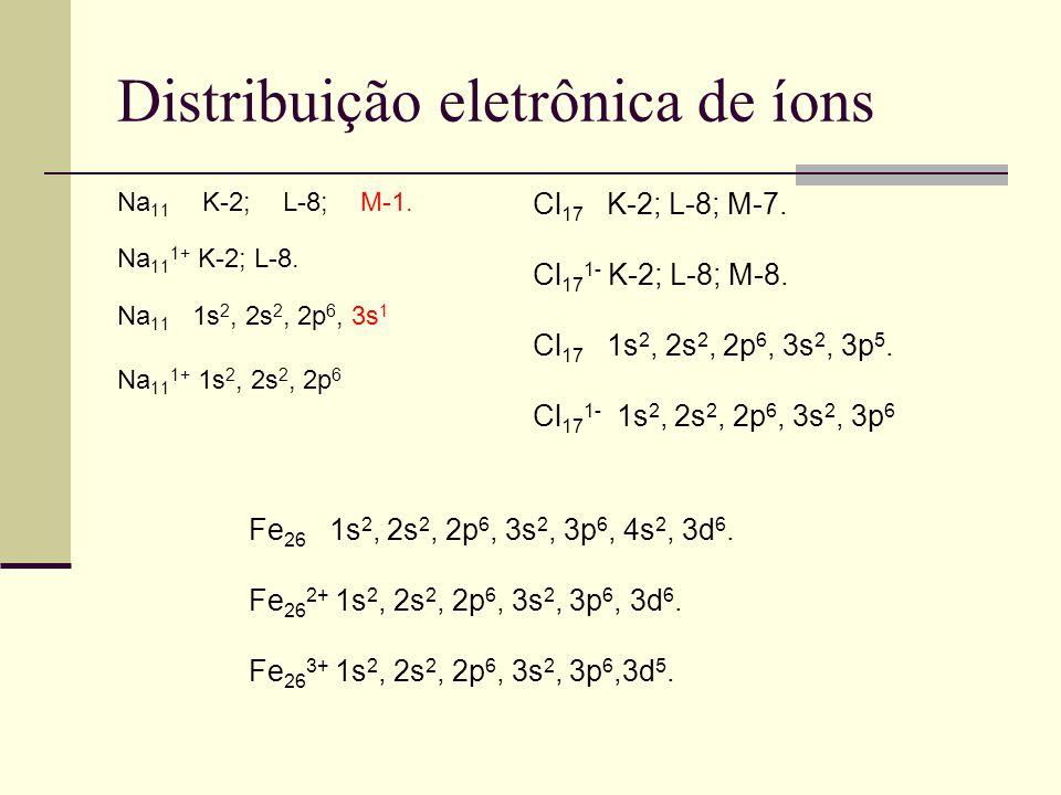 Distribuição eletrônica de íons Na 11 K-2; L-8; M-1. Na 11 1+ K-2; L-8. Na 11 1s 2, 2s 2, 2p 6, 3s 1 Na 11 1+ 1s 2, 2s 2, 2p 6 Cl 17 K-2; L-8; M-7. Cl