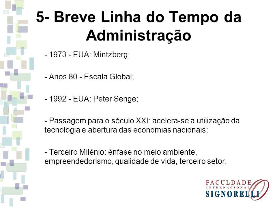 5- Breve Linha do Tempo da Administração - 1973 - EUA: Mintzberg; - Anos 80 - Escala Global; - 1992 - EUA: Peter Senge; - Passagem para o século XXI: