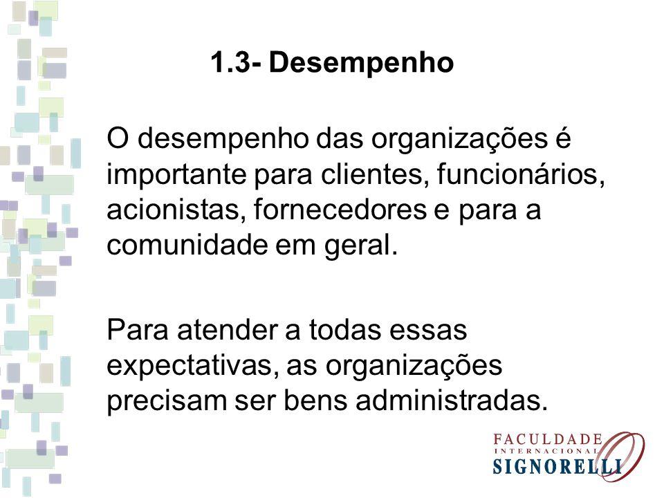 1.3- Desempenho O desempenho das organizações é importante para clientes, funcionários, acionistas, fornecedores e para a comunidade em geral. Para at