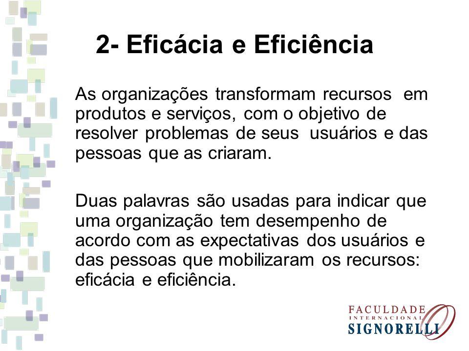 2- Eficácia e Eficiência As organizações transformam recursos em produtos e serviços, com o objetivo de resolver problemas de seus usuários e das pess