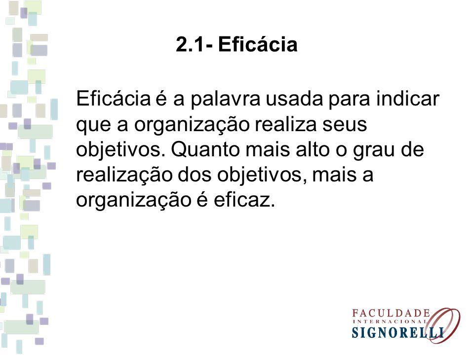2.1- Eficácia Eficácia é a palavra usada para indicar que a organização realiza seus objetivos. Quanto mais alto o grau de realização dos objetivos, m