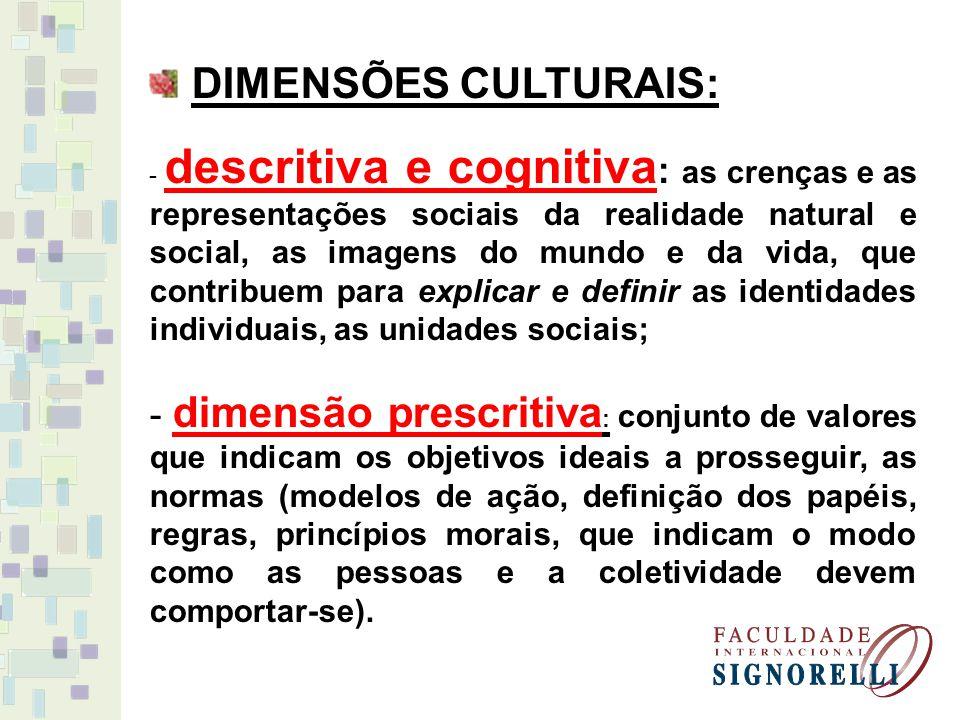 DIMENSÕES CULTURAIS: - descritiva e cognitiva : as crenças e as representações sociais da realidade natural e social, as imagens do mundo e da vida, q