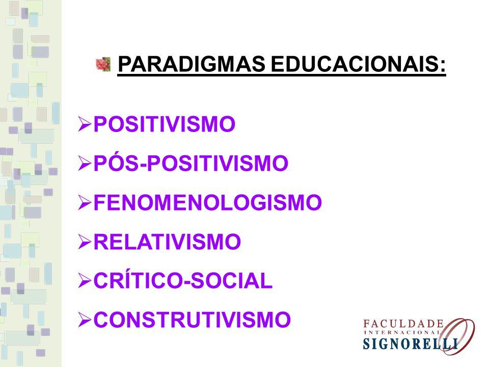 PARADIGMAS EDUCACIONAIS: POSITIVISMO PÓS-POSITIVISMO FENOMENOLOGISMO RELATIVISMO CRÍTICO-SOCIAL CONSTRUTIVISMO