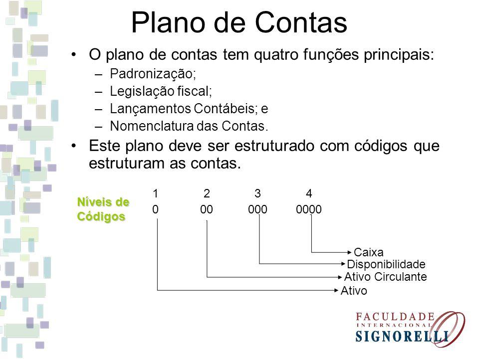 O plano de contas tem quatro funções principais: –Padronização; –Legislação fiscal; –Lançamentos Contábeis; e –Nomenclatura das Contas. Este plano dev