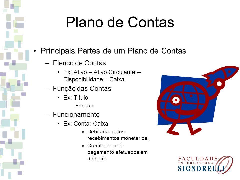 Plano de Contas Principais Partes de um Plano de Contas –Elenco de Contas Ex: Ativo – Ativo Circulante – Disponibilidade - Caixa –Função das Contas Ex