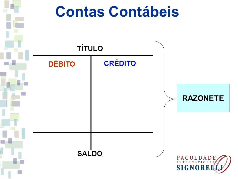 Contas Contábeis Exemplos de Contas Função – Registrar as Operações que ocorrem com o patrimônio Crédito Caixa Débito Crédito Ctas a Pgto Débito Crédito Imóveis Débito