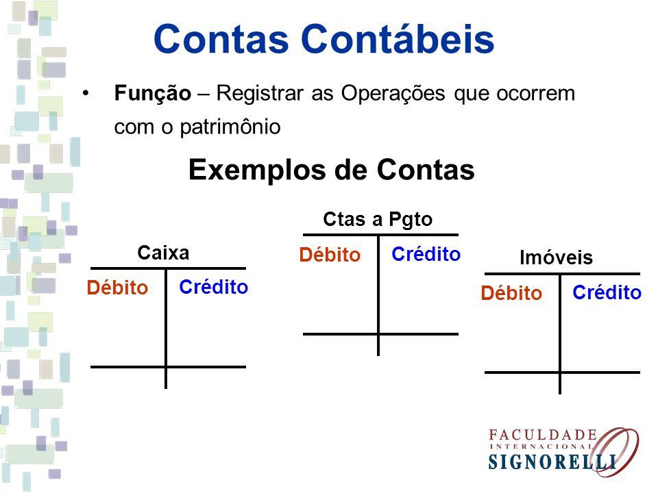 Contas Contábeis Exemplos de Contas Função – Registrar as Operações que ocorrem com o patrimônio Crédito Caixa Débito Crédito Ctas a Pgto Débito Crédi