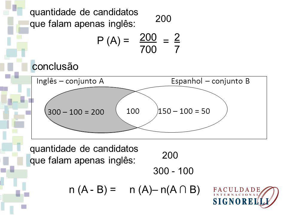 quantidade de candidatos que falam apenas inglês: 200 P (A) = 200 700 2727 = conclusão quantidade de candidatos que falam apenas inglês: Inglês – conj