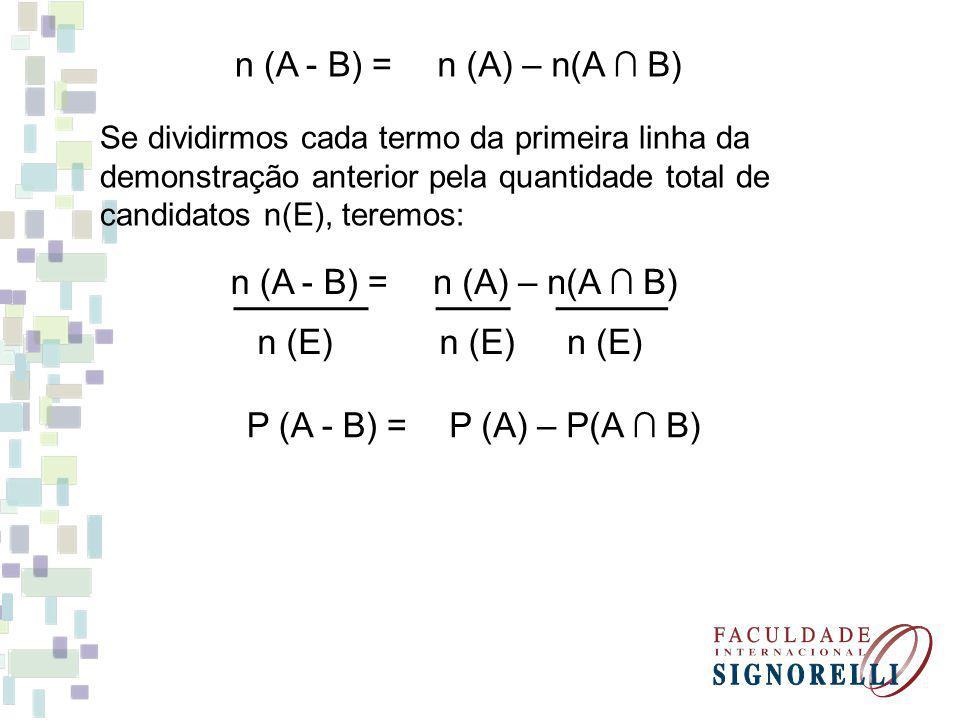 n (A - B) =n (A) – n(A B) Se dividirmos cada termo da primeira linha da demonstração anterior pela quantidade total de candidatos n(E), teremos: n (A