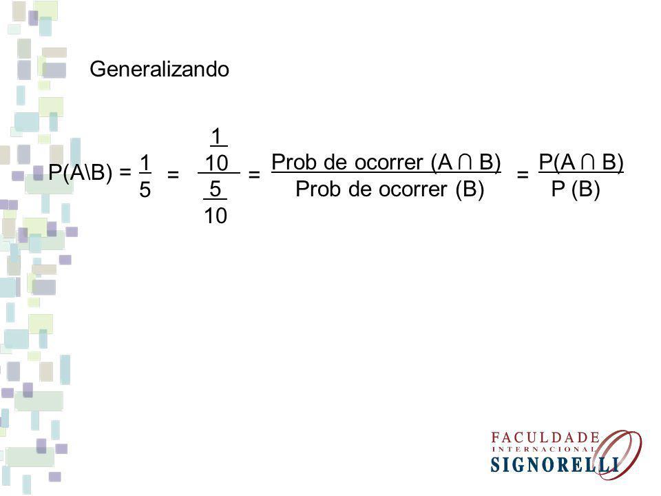 Generalizando P(A\B) = 1515 = 1 10 5 10 = Prob de ocorrer (A B) Prob de ocorrer (B) = P(A B) P (B)