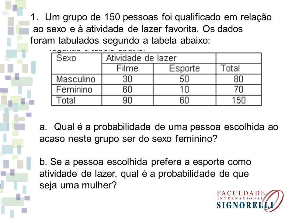 1.Um grupo de 150 pessoas foi qualificado em relação ao sexo e à atividade de lazer favorita. Os dados foram tabulados segundo a tabela abaixo: a.Qual