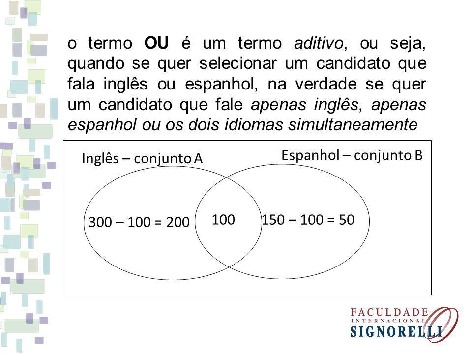 o termo OU é um termo aditivo, ou seja, quando se quer selecionar um candidato que fala inglês ou espanhol, na verdade se quer um candidato que fale a