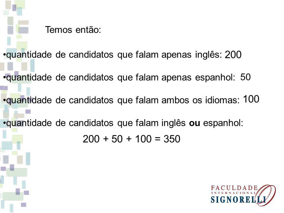 Temos então: quantidade de candidatos que falam apenas inglês: quantidade de candidatos que falam apenas espanhol: quantidade de candidatos que falam
