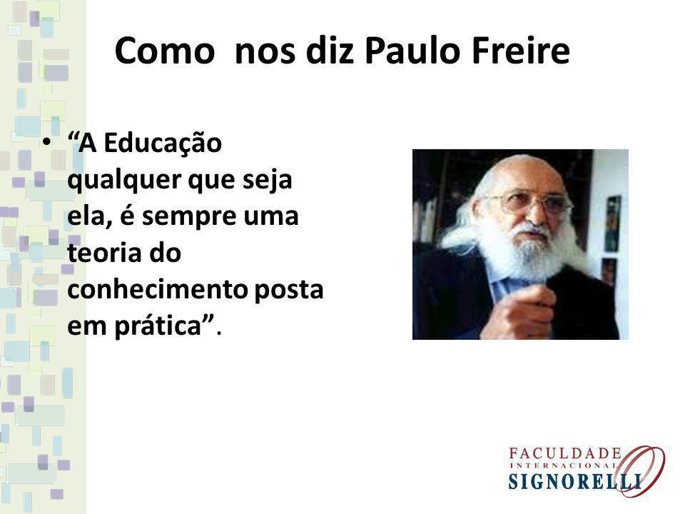 Como nos diz Paulo Freire A Educação qualquer que seja ela, é sempre uma teoria do conhecimento posta em prática.