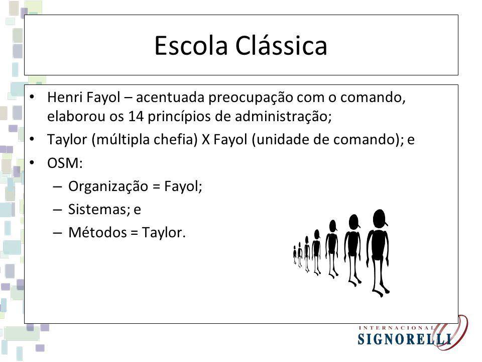 Escola Clássica Henri Fayol – acentuada preocupação com o comando, elaborou os 14 princípios de administração; Taylor (múltipla chefia) X Fayol (unidade de comando); e OSM: – Organização = Fayol; – Sistemas; e – Métodos = Taylor.
