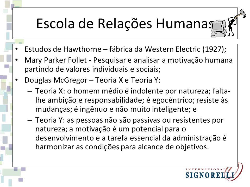 Escola de Relações Humanas Estudos de Hawthorne – fábrica da Western Electric (1927); Mary Parker Follet - Pesquisar e analisar a motivação humana par